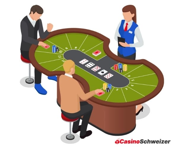 Baccarat Guide